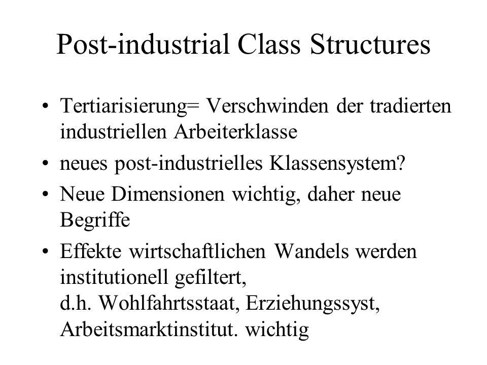 Post-industrial Class Structures Tertiarisierung= Verschwinden der tradierten industriellen Arbeiterklasse neues post-industrielles Klassensystem.