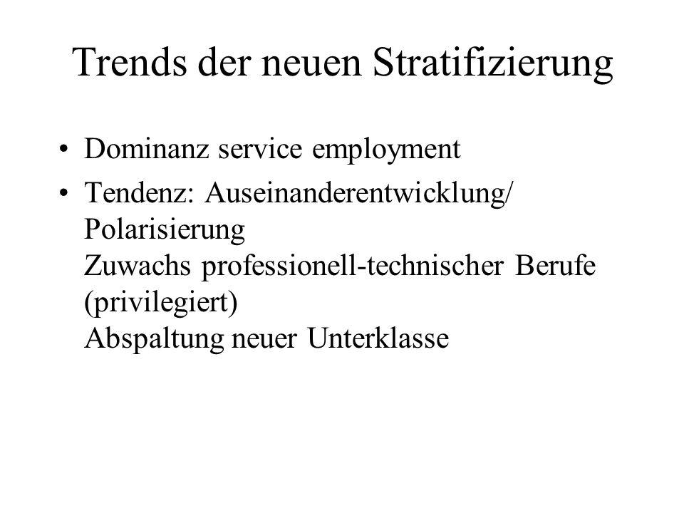 Trends der neuen Stratifizierung Dominanz service employment Tendenz: Auseinanderentwicklung/ Polarisierung Zuwachs professionell-technischer Berufe (privilegiert) Abspaltung neuer Unterklasse