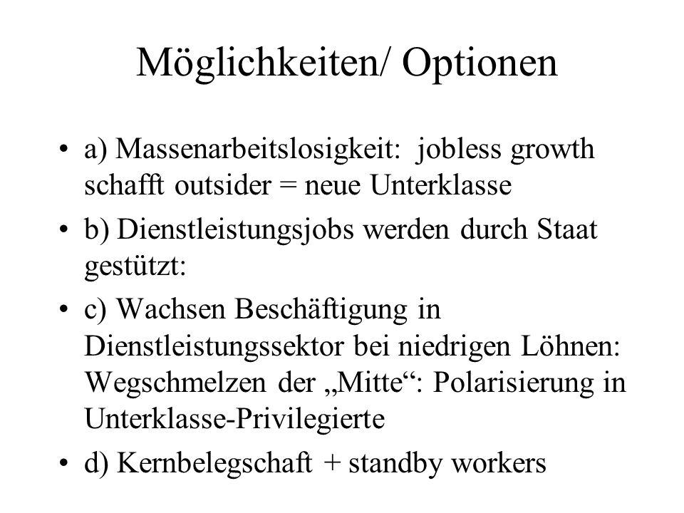 Möglichkeiten/ Optionen a) Massenarbeitslosigkeit: jobless growth schafft outsider = neue Unterklasse b) Dienstleistungsjobs werden durch Staat gestützt: c) Wachsen Beschäftigung in Dienstleistungssektor bei niedrigen Löhnen: Wegschmelzen der Mitte: Polarisierung in Unterklasse-Privilegierte d) Kernbelegschaft + standby workers