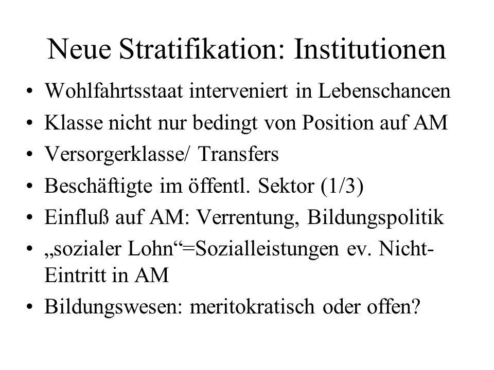 Neue Stratifikation: Institutionen Wohlfahrtsstaat interveniert in Lebenschancen Klasse nicht nur bedingt von Position auf AM Versorgerklasse/ Transfers Beschäftigte im öffentl.