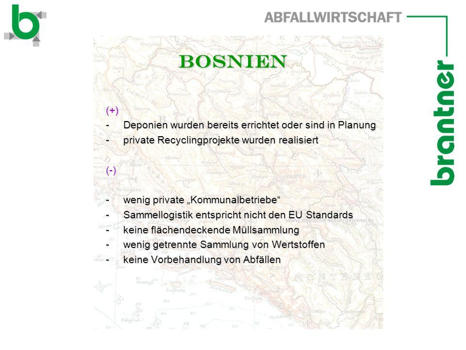 Bosnien (+) -Deponien wurden bereits errichtet oder sind in Planung -private Recyclingprojekte wurden realisiert (-) -wenig private Kommunalbetriebe -Sammellogistik entspricht nicht den EU Standards -keine flächendeckende Müllsammlung -wenig getrennte Sammlung von Wertstoffen -keine Vorbehandlung von Abfällen