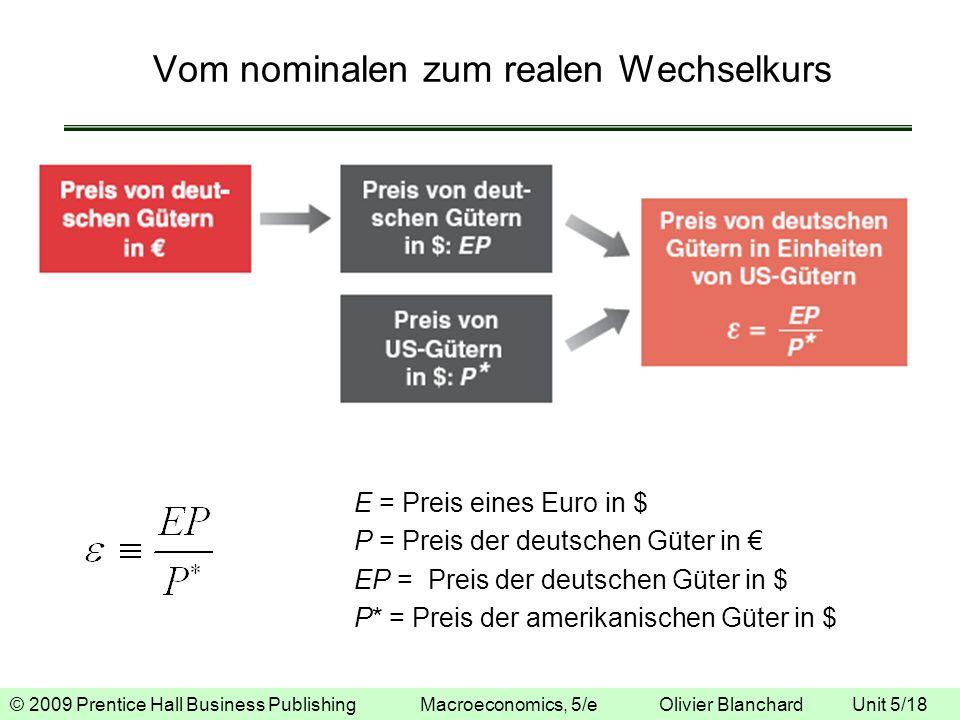 © 2009 Prentice Hall Business Publishing Macroeconomics, 5/e Olivier Blanchard Unit 5/18 Vom nominalen zum realen Wechselkurs E = Preis eines Euro in