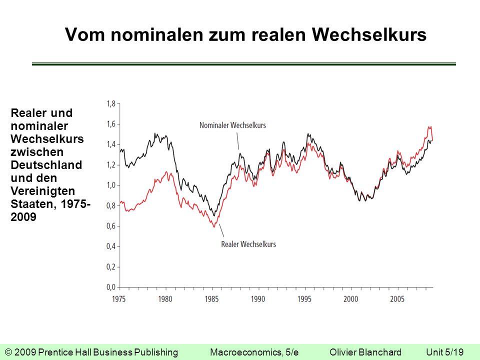 © 2009 Prentice Hall Business Publishing Macroeconomics, 5/e Olivier Blanchard Unit 5/19 Vom nominalen zum realen Wechselkurs Realer und nominaler Wec