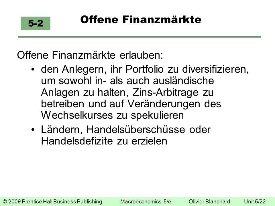 © 2009 Prentice Hall Business Publishing Macroeconomics, 5/e Olivier Blanchard Unit 5/22 Offene Finanzmärkte Offene Finanzmärkte erlauben: den Anleger
