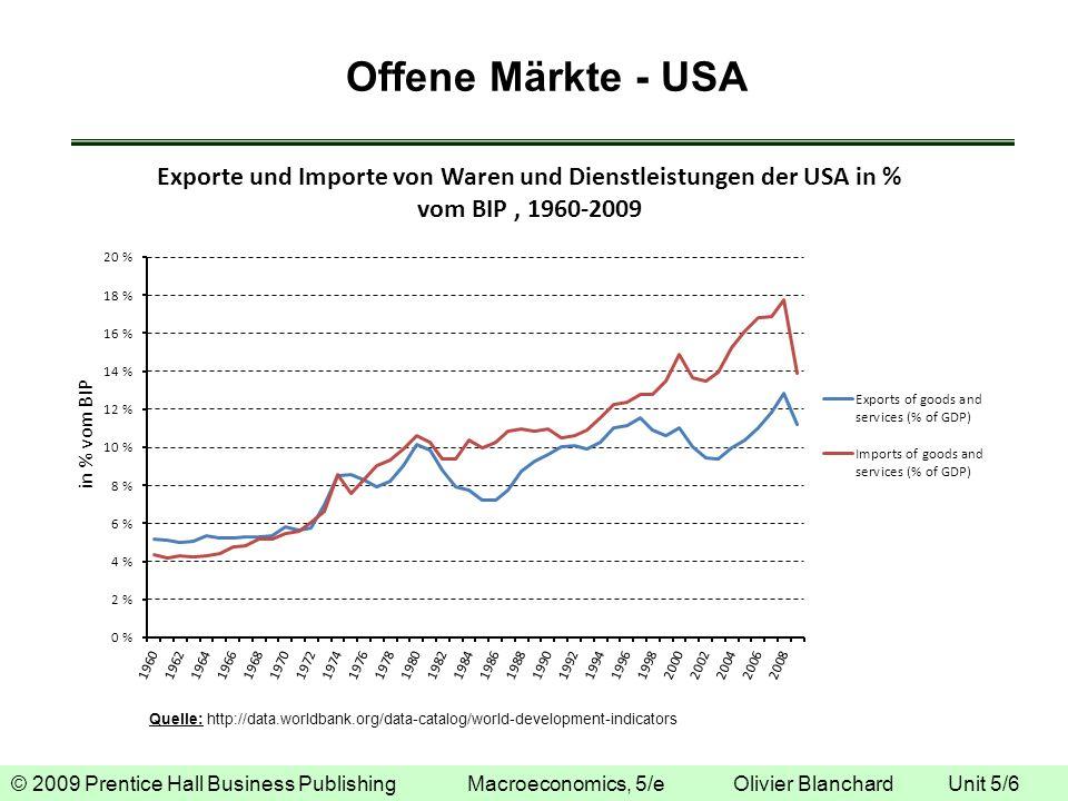 © 2009 Prentice Hall Business Publishing Macroeconomics, 5/e Olivier Blanchard Unit 5/6 Offene Märkte - USA