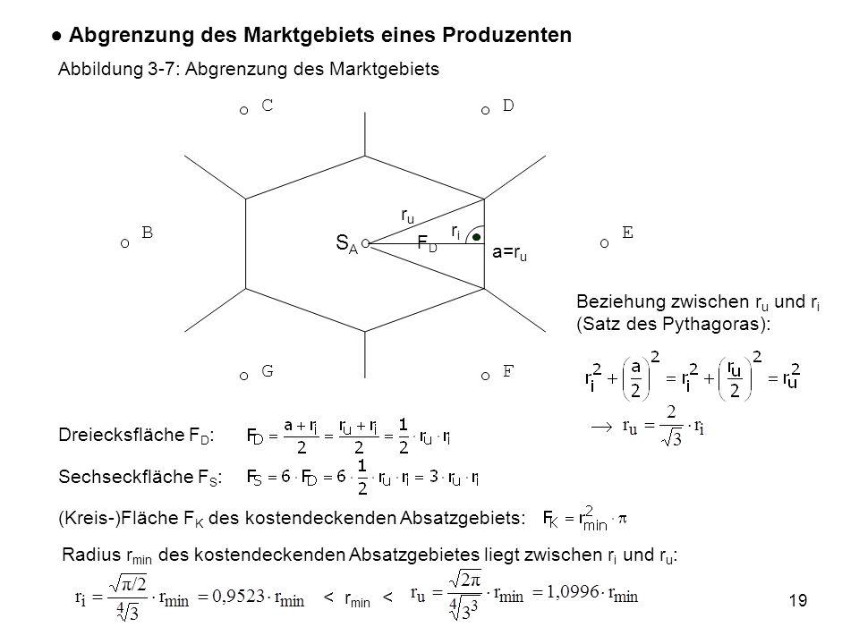 19 SASA B CD E GF Abgrenzung des Marktgebiets eines Produzenten a=r u riri ruru FDFD Dreiecksfläche F D : Sechseckfläche F S : (Kreis-)Fläche F K des kostendeckenden Absatzgebiets: Beziehung zwischen r u und r i (Satz des Pythagoras): Radius r min des kostendeckenden Absatzgebietes liegt zwischen r i und r u : < r min < Abbildung 3-7: Abgrenzung des Marktgebiets