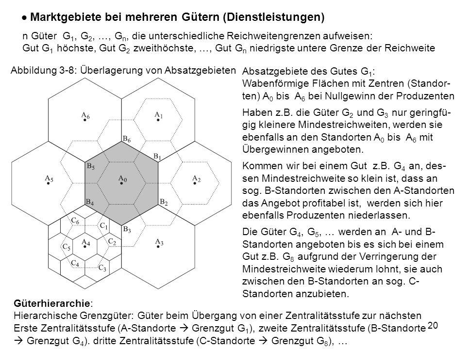 20 Marktgebiete bei mehreren Gütern (Dienstleistungen) Abbildung 3-8: Überlagerung von Absatzgebieten n Güter G 1, G 2, …, G n, die unterschiedliche Reichweitengrenzen aufweisen: Gut G 1 höchste, Gut G 2 zweithöchste, …, Gut G n niedrigste untere Grenze der Reichweite Absatzgebiete des Gutes G 1 : Wabenförmige Flächen mit Zentren (Standor- ten) A 0 bis A 6 bei Nullgewinn der Produzenten Haben z.B.