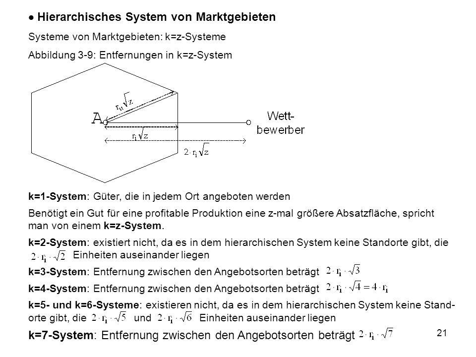 21 Hierarchisches System von Marktgebieten Systeme von Marktgebieten: k=z-Systeme Abbildung 3-9: Entfernungen in k=z-System k=1-System: Güter, die in jedem Ort angeboten werden Benötigt ein Gut für eine profitable Produktion eine z-mal größere Absatzfläche, spricht man von einem k=z-System.