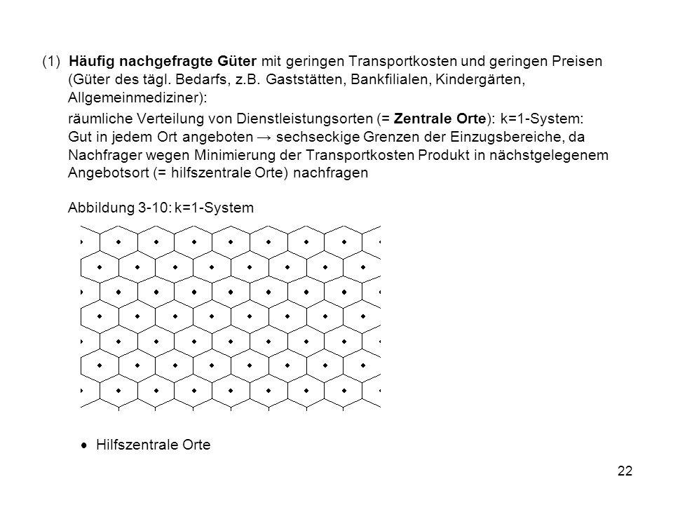 22 (1) Häufig nachgefragte Güter mit geringen Transportkosten und geringen Preisen (Güter des tägl.