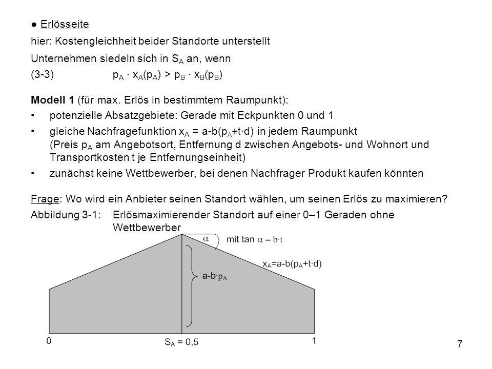 7 Erlösseite hier: Kostengleichheit beider Standorte unterstellt Unternehmen siedeln sich in S A an, wenn (3-3)p A x A (p A ) > p B x B (p B ) Modell