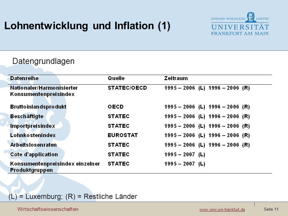 Wirtschaftswissenschaften www.wiwi.uni-frankfurt.de www.wiwi.uni-frankfurt.de Seite 11 Lohnentwicklung und Inflation (1) Datengrundlagen (L) = Luxembu