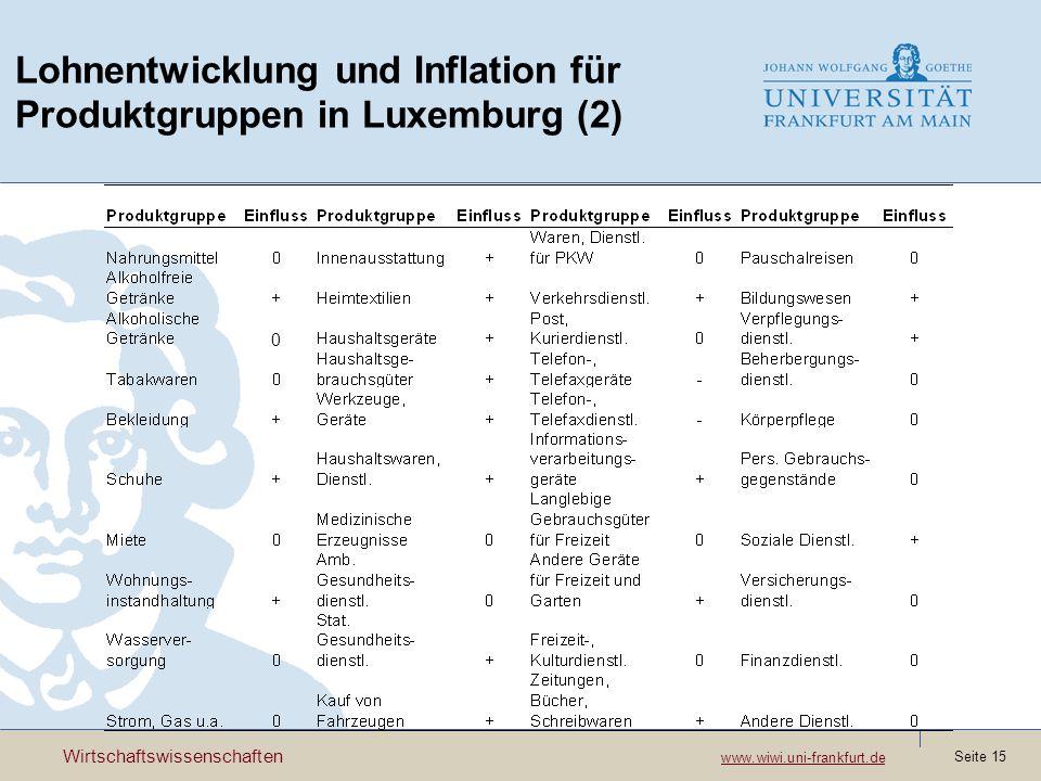 Wirtschaftswissenschaften www.wiwi.uni-frankfurt.de www.wiwi.uni-frankfurt.de Seite 15 Lohnentwicklung und Inflation für Produktgruppen in Luxemburg (
