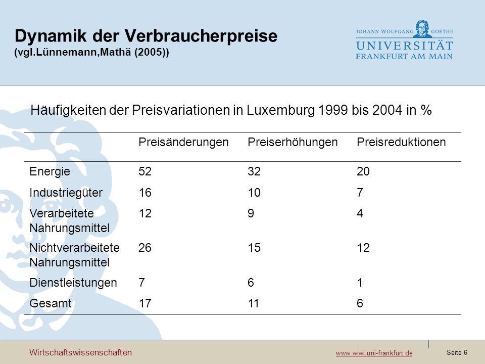 Wirtschaftswissenschaften www.wiwi.uni-frankfurt.de www.wiwi.uni-frankfurt.de Seite 7 Dynamik der Verbraucherpreise: Determinanten von Preisvariationen (1) (vgl.Dhyne et al.(2005)) Ausgewählte Determinanten der Häufigkeit von Preisvariationen Häufigkeit der Preisänderungen Häufigkeit der Preiserhöhungen Häufigkeit der Preisreduktionen Durchschnittliche Inflation 1,9804,558*-3,396* Inflationsvolatilität0,975*0,299*0,355* Belgien 0,000-0,0100,010 Deutschland -0,020 0,000 Frankreich 0,042 * 0,000 Luxemburg 0,085 * 0,047 * Spanien 0,048 * 0,023 * 0,031 *