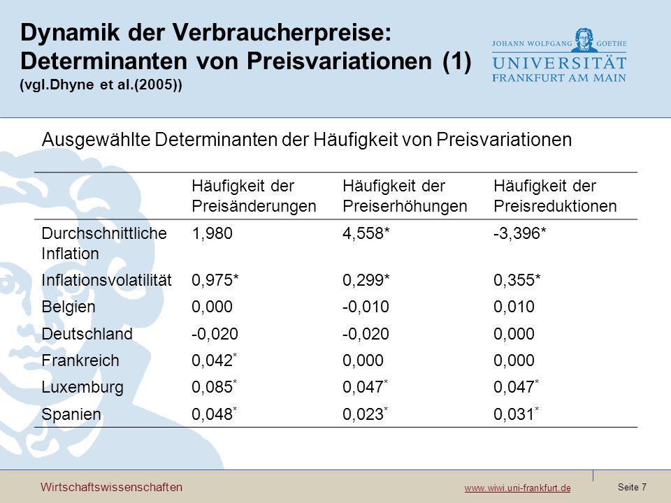 Wirtschaftswissenschaften www.wiwi.uni-frankfurt.de www.wiwi.uni-frankfurt.de Seite 8 Preissetzungsverhalten (2004) aufgrund von Unternehmensbefragungen (1) (vgl.Fabiani et al.(2005)) 42 - 31<1Median Belgien 81855181 Deutschland 21 14441 Frankreich 92446211 Luxemburg 27 31152 Spanien 141557141 Euro-Raum14203927 Häufigkeiten der Preisänderungen pro Jahr in %