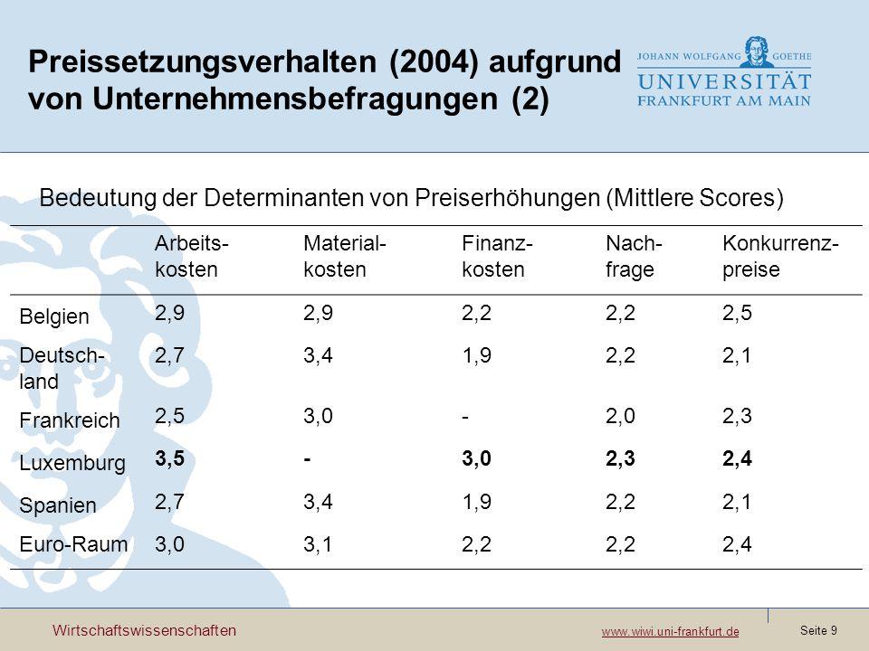 Wirtschaftswissenschaften www.wiwi.uni-frankfurt.de www.wiwi.uni-frankfurt.de Seite 10 Wirkungen der Lohnindexierung auf Änderungen der Verbraucherpreise für Luxemburg Studie von Lünnemann, Mathä (2005) für den Zeitraum Januar 1999 bis Dezember 2004: Schätzung von Logit-Modellen für Preisänderungen, Preiserhöhungen und - reduktionen unter Berücksichtigung von erklärenden Variablen (z.B.Saisonalität, Euro-Umstellung) und sechs Zeitpunkten der Lohnindexierung Bei Lohnindexierung in Monat t Wahrscheinlichkeit einer Preisänderung um 0.8 Prozentpunkte im Monat t und 0.4 Prozentpunkte im Monat t+1 Wirkung asymmetrisch: Wahrscheinlichkeit einer Preiserhöhung steigt um 0.5 bzw.