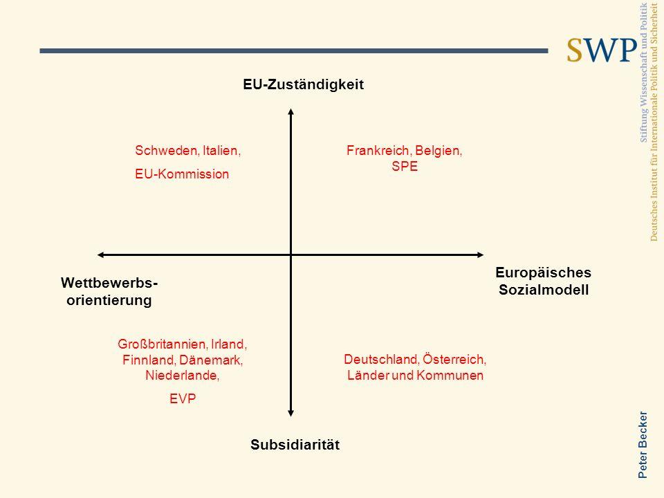 Peter Becker Subsidiarität EU-Zuständigkeit Europäisches Sozialmodell Wettbewerbs- orientierung Schweden, Italien, EU-Kommission Frankreich, Belgien,