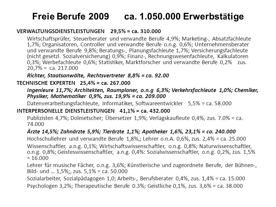 Freie Berufe 2009 ca. 1.050.000 Erwerbst ä tige VERWALTUNGSDIENSTLEISTUNGEN 29,5% = ca. 310.000 Wirtschaftsprüfer, Steuerberater und verwandte Berufe