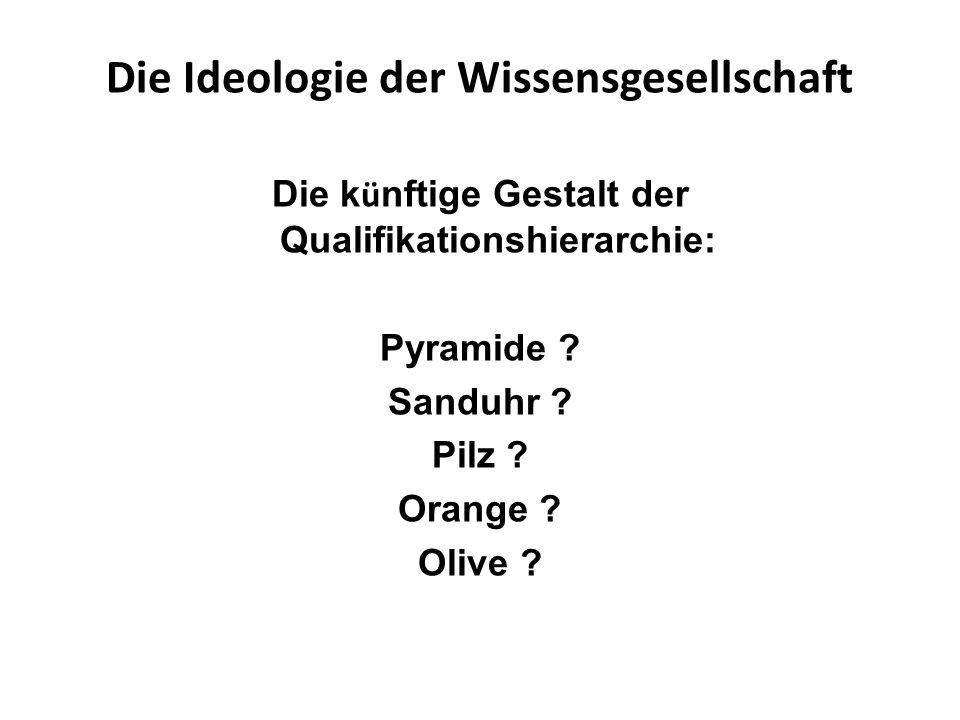 Die Ideologie der Wissensgesellschaft Die k ü nftige Gestalt der Qualifikationshierarchie: Pyramide ? Sanduhr ? Pilz ? Orange ? Olive ?