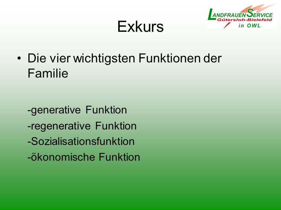 Exkurs Die vier wichtigsten Funktionen der Familie -generative Funktion -regenerative Funktion -Sozialisationsfunktion -ökonomische Funktion