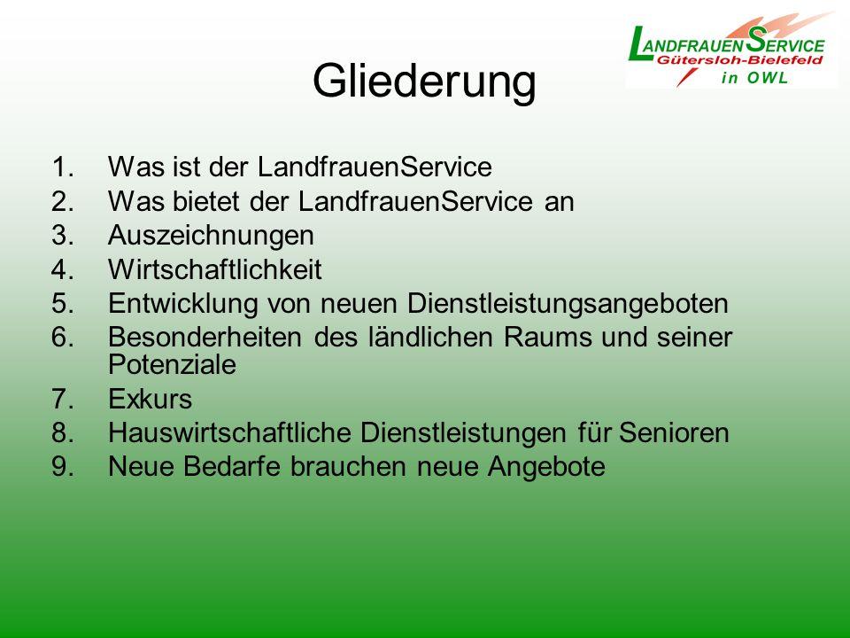 Gliederung 1.Was ist der LandfrauenService 2.Was bietet der LandfrauenService an 3.Auszeichnungen 4.Wirtschaftlichkeit 5.Entwicklung von neuen Dienstl