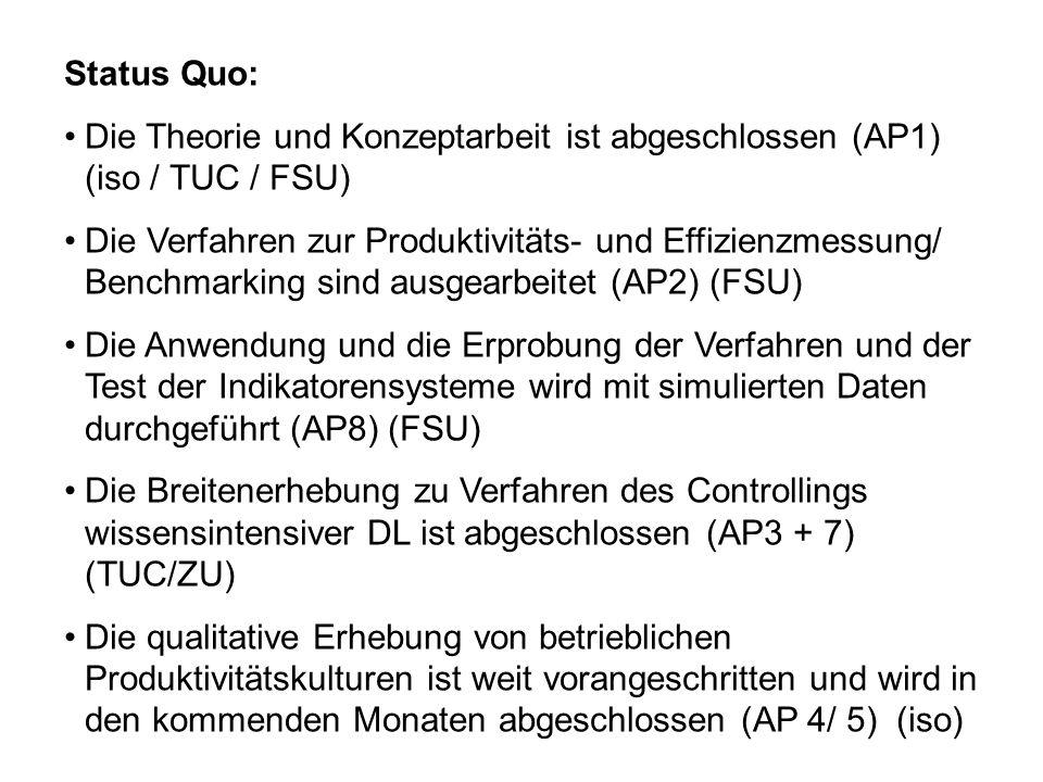 Status Quo: Die Theorie und Konzeptarbeit ist abgeschlossen (AP1) (iso / TUC / FSU) Die Verfahren zur Produktivitäts- und Effizienzmessung/ Benchmarking sind ausgearbeitet (AP2) (FSU) Die Anwendung und die Erprobung der Verfahren und der Test der Indikatorensysteme wird mit simulierten Daten durchgeführt (AP8) (FSU) Die Breitenerhebung zu Verfahren des Controllings wissensintensiver DL ist abgeschlossen (AP3 + 7) (TUC/ZU) Die qualitative Erhebung von betrieblichen Produktivitätskulturen ist weit vorangeschritten und wird in den kommenden Monaten abgeschlossen (AP 4/ 5) (iso)
