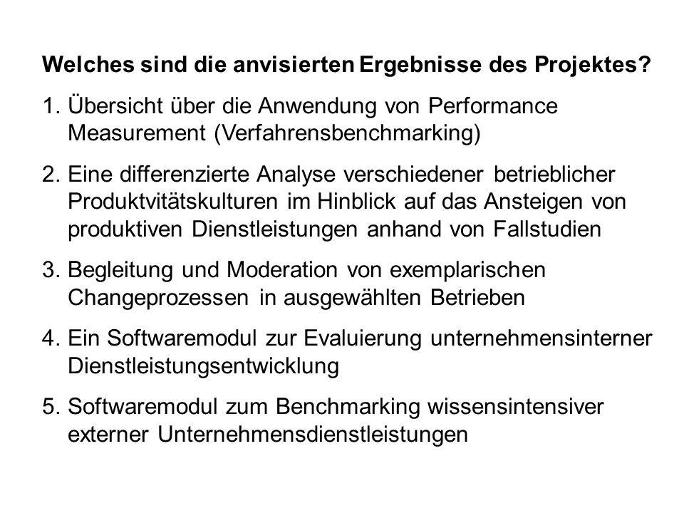 Welches sind die anvisierten Ergebnisse des Projektes.