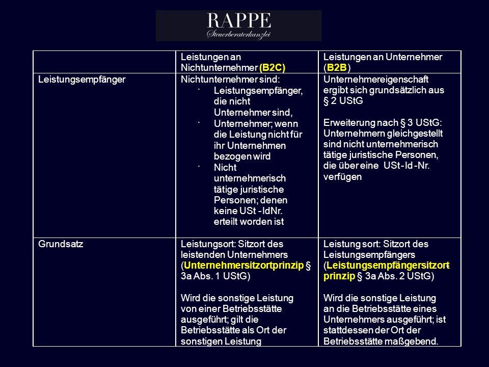 Künstlersozialabgabe Gestaltungen: Aufträge an juristische Personen (GmbH….) direkte Abrechnung von nicht - künstl.