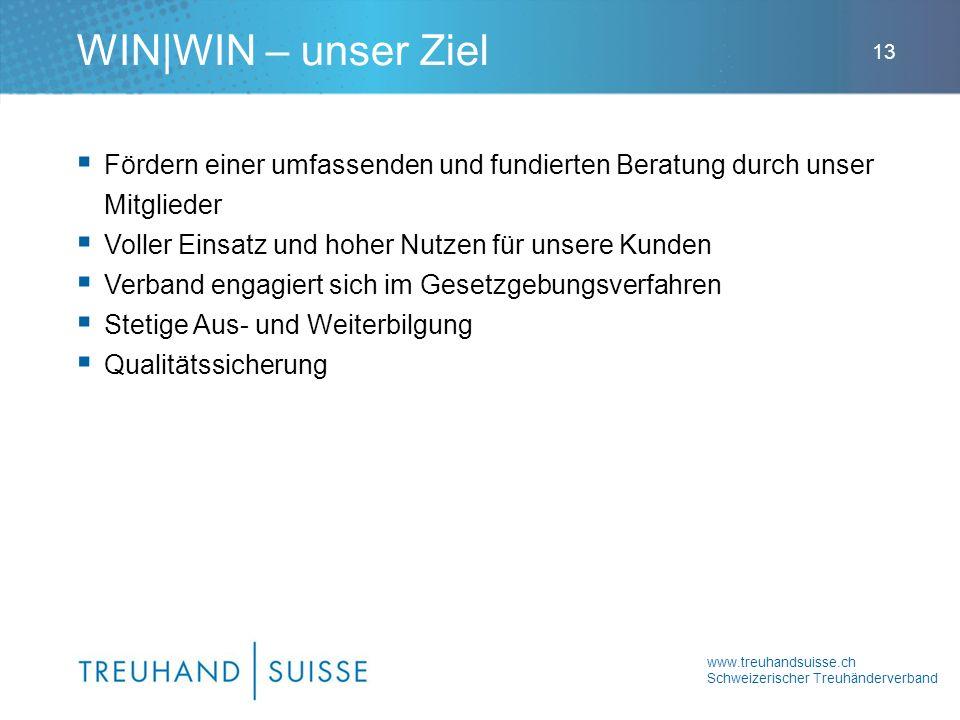 www.treuhandsuisse.ch Schweizerischer Treuhänderverband 13 Fördern einer umfassenden und fundierten Beratung durch unser Mitglieder Voller Einsatz und