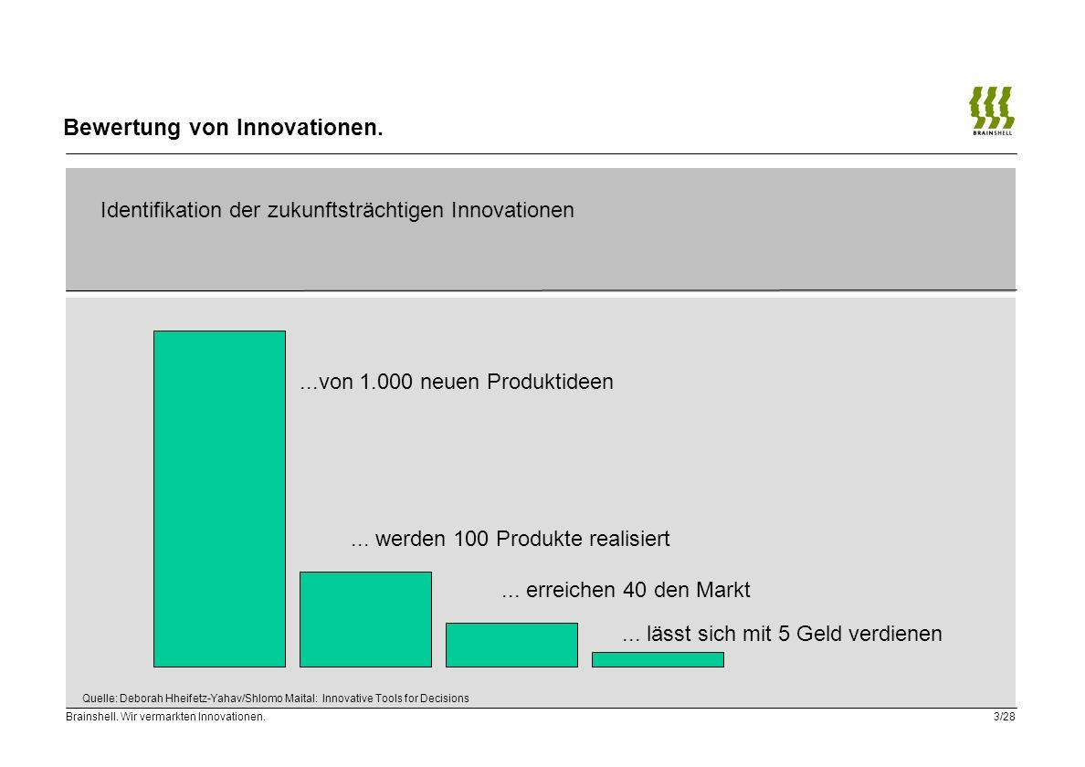 Brainshell. Wir vermarkten Innovationen. 3/28 Identifikation zukunftsträchtiger Innovationen...von 1.000 neuen Produktideen... werden 100 Produkte rea