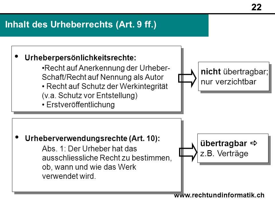 22 www.rechtundinformatik.ch Inhalt des Urheberrechts (Art. 9 ff.) 22 Urheberpersönlichkeitsrechte: Recht auf Anerkennung der Urheber- Schaft/Recht au