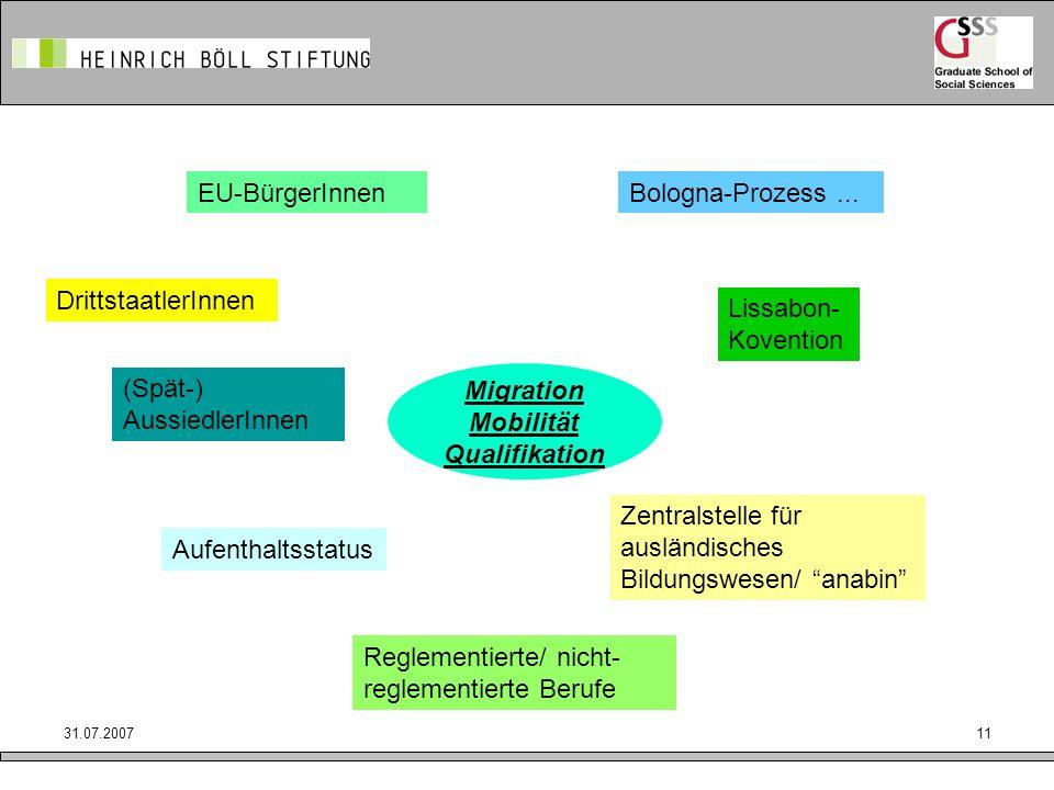 31.07.200711 (Spät-) AussiedlerInnen DrittstaatlerInnen Bologna-Prozess... Reglementierte/ nicht- reglementierte Berufe EU-BürgerInnen Aufenthaltsstat