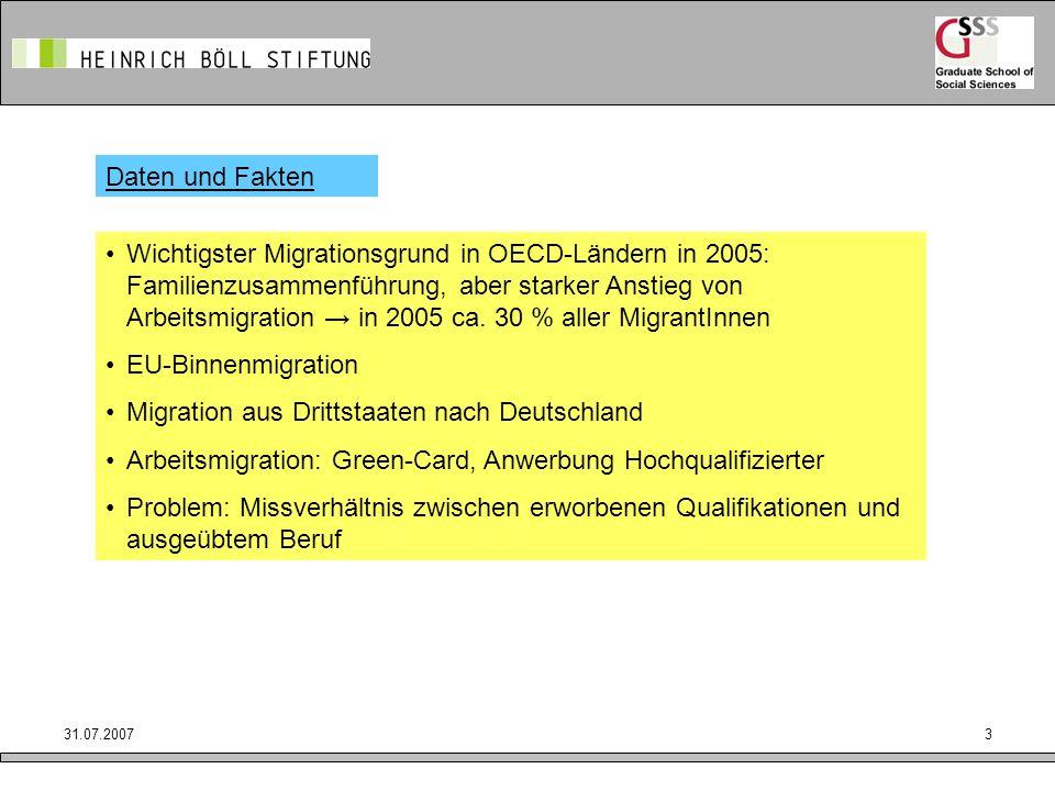 31.07.20073 Daten und Fakten Wichtigster Migrationsgrund in OECD-Ländern in 2005: Familienzusammenführung, aber starker Anstieg von Arbeitsmigration i