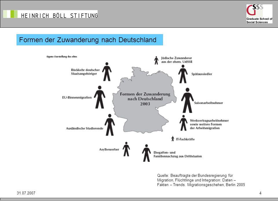 31.07.20074 Formen der Zuwanderung nach Deutschland Quelle: Beauftragte der Bundesregierung für Migration, Flüchtlinge und Integration: Daten – Fakten