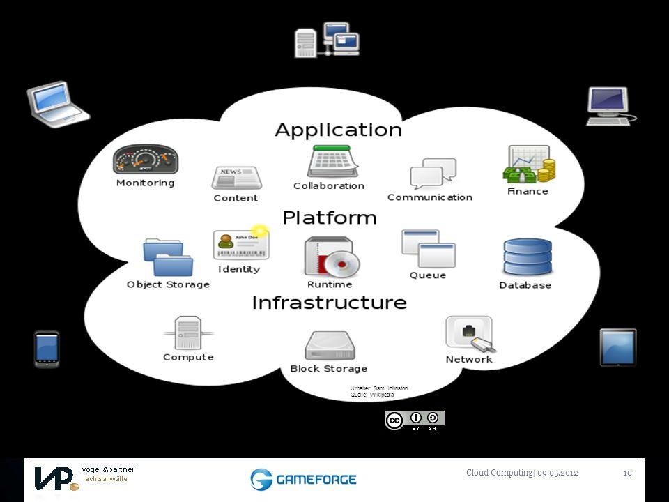 Titelmasterformat durch Klicken bearbeiten Cloud Computing| 09.05.201210 Urheber: Sam Johnston Quelle: Wikipedia