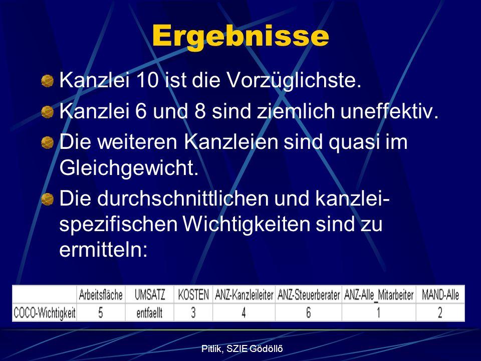 Pitlik, SZIE Gödöllő Ergebnisse Kanzlei 10 ist die Vorzüglichste. Kanzlei 6 und 8 sind ziemlich uneffektiv. Die weiteren Kanzleien sind quasi im Gleic