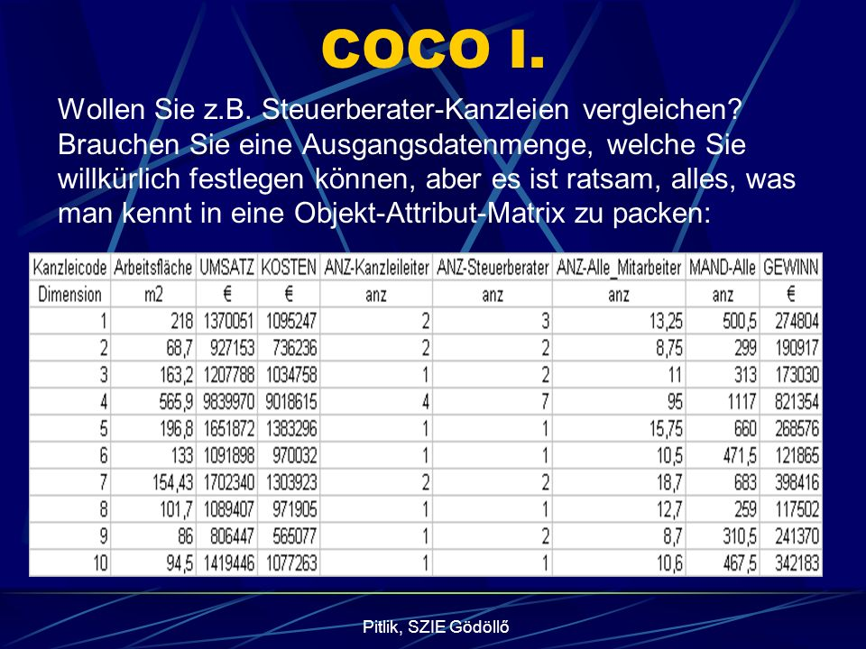Pitlik, SZIE Gödöllő COCO I. Wollen Sie z.B. Steuerberater-Kanzleien vergleichen? Brauchen Sie eine Ausgangsdatenmenge, welche Sie willkürlich festleg