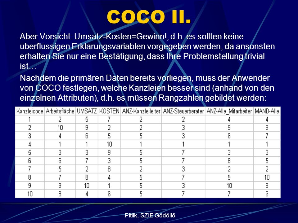 Pitlik, SZIE Gödöllő COCO II. Aber Vorsicht: Umsatz-Kosten=Gewinn!, d.h.