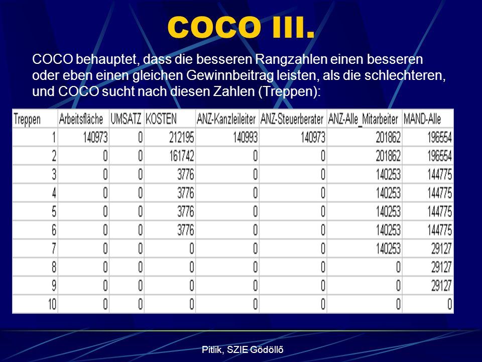Pitlik, SZIE Gödöllő COCO III. COCO behauptet, dass die besseren Rangzahlen einen besseren oder eben einen gleichen Gewinnbeitrag leisten, als die sch