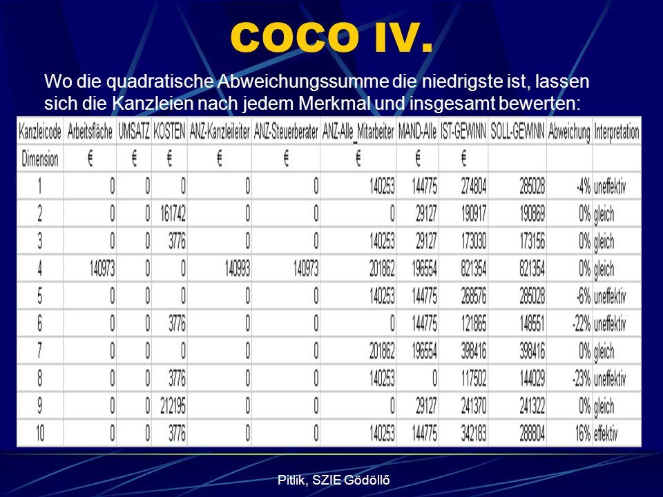 Pitlik, SZIE Gödöllő COCO IV. Wo die quadratische Abweichungssumme die niedrigste ist, lassen sich die Kanzleien nach jedem Merkmal und insgesamt bewe