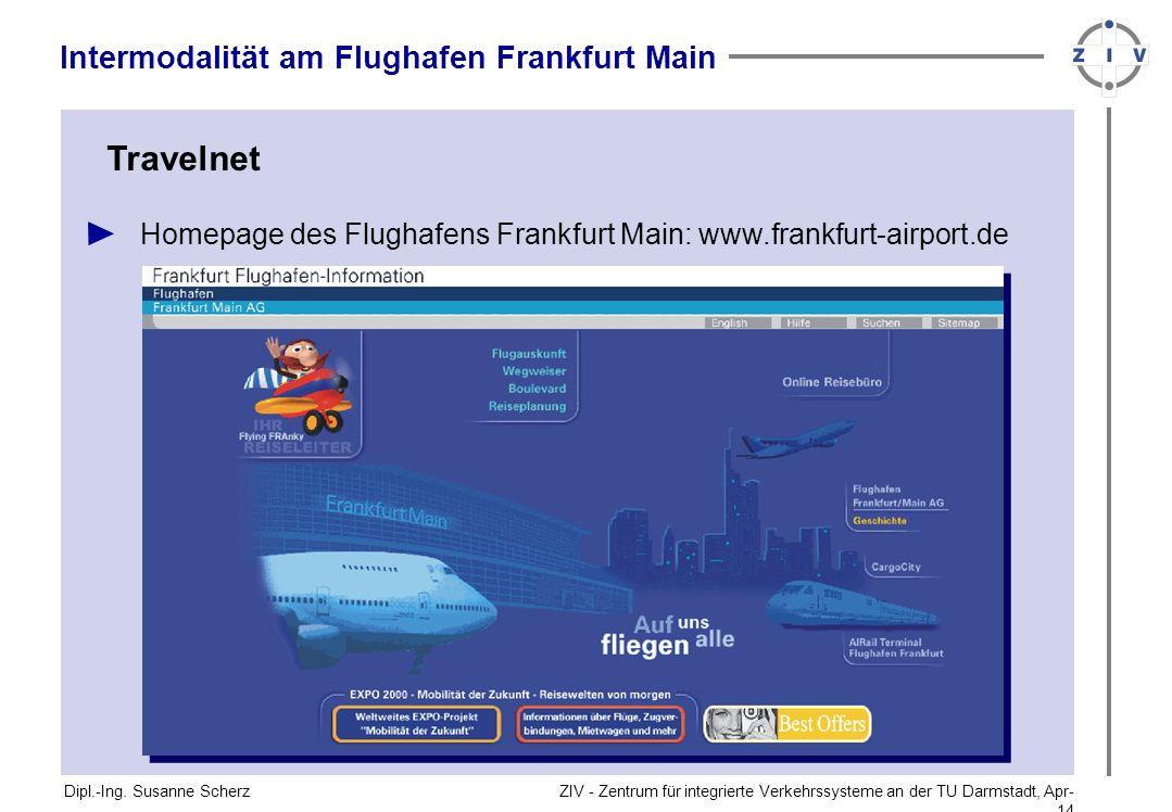 ZIV - Zentrum für integrierte Verkehrssysteme an der TU Darmstadt, Apr-14Apr-14 Intermodalität am Flughafen Frankfurt Main Travelnet Homepage des Flug