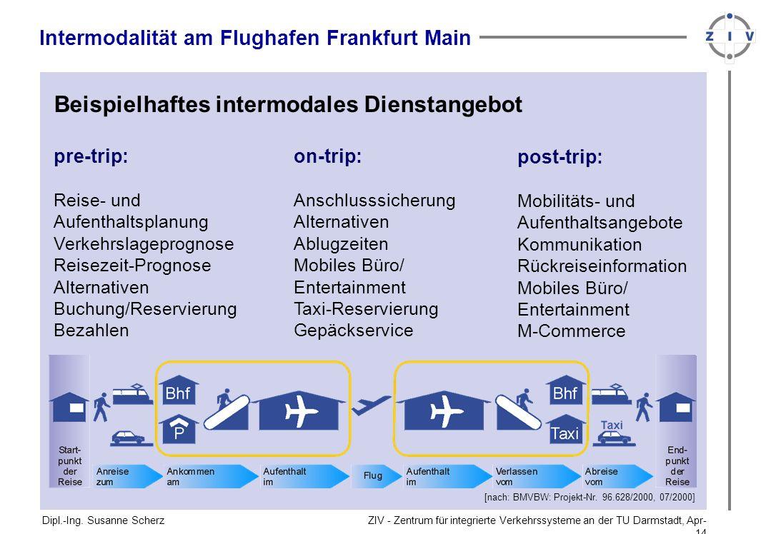 ZIV - Zentrum für integrierte Verkehrssysteme an der TU Darmstadt, Apr-14Apr-14 Dipl.-Ing. Susanne Scherz Intermodalität am Flughafen Frankfurt Main B