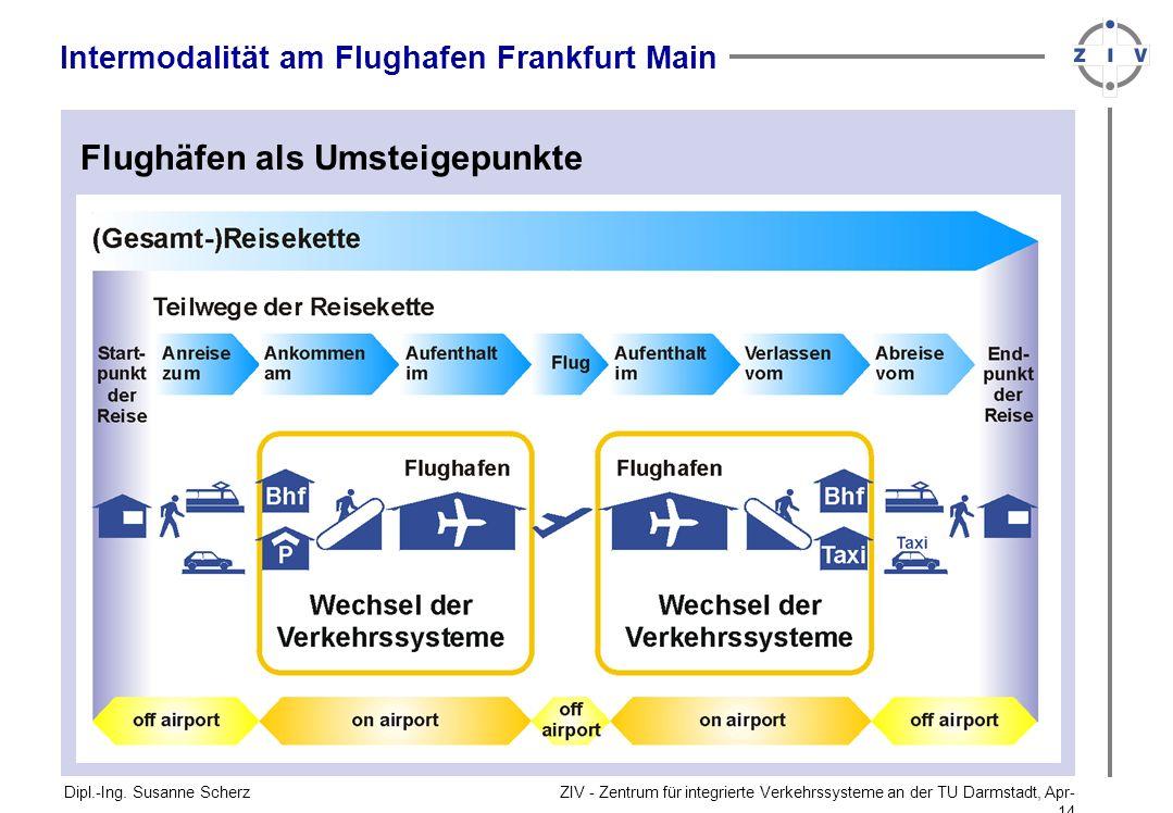 ZIV - Zentrum für integrierte Verkehrssysteme an der TU Darmstadt, Apr-14Apr-14 Flughäfen als Umsteigepunkte Dipl.-Ing. Susanne Scherz Intermodalität