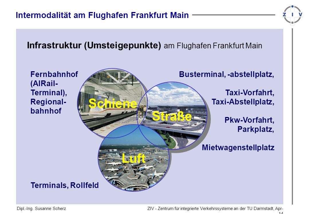 ZIV - Zentrum für integrierte Verkehrssysteme an der TU Darmstadt, Apr-14Apr-14 Infrastruktur (Umsteigepunkte) am Flughafen Frankfurt Main Dipl.-Ing.