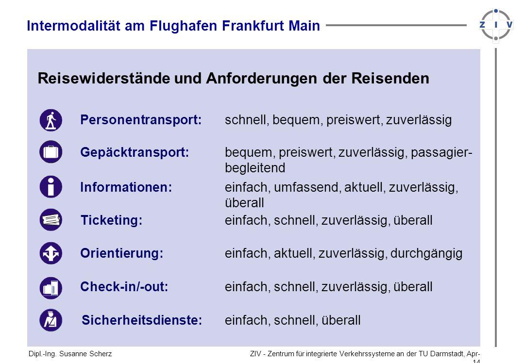 ZIV - Zentrum für integrierte Verkehrssysteme an der TU Darmstadt, Apr-14Apr-14 Dipl.-Ing. Susanne Scherz Reisewiderstände und Anforderungen der Reise