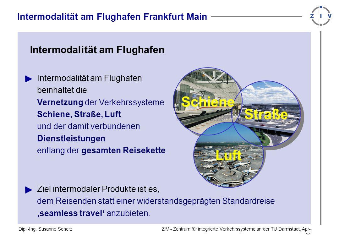 ZIV - Zentrum für integrierte Verkehrssysteme an der TU Darmstadt, Apr-14Apr-14 Intermodalität am Flughafen Dipl.-Ing.