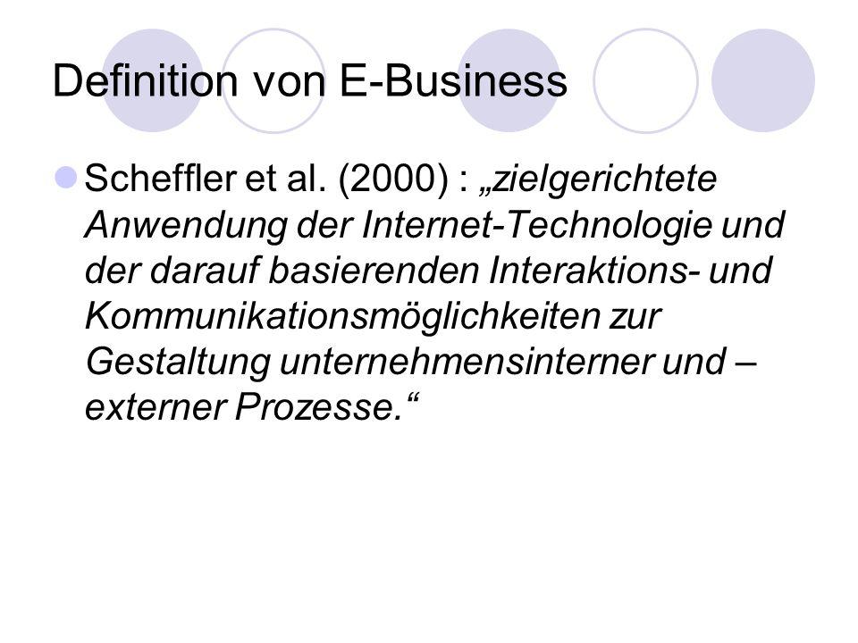 Kommunikation mit den Interessensgruppen Direkter Kontakt Briefverkehr Telefon Fernsehen Fax Internet