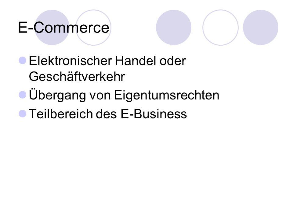 Business to Business B2B, B to B Zwischen zwei Unternehmen Vorläufer Electronic Data Intercharge (EDI) Teilbereich des E-Procurement Warenkataloge, Beschaffungsplattformen,… Ziel: mehr Effizienz Barrieren: Abstimmung zwischen den Unternehmen