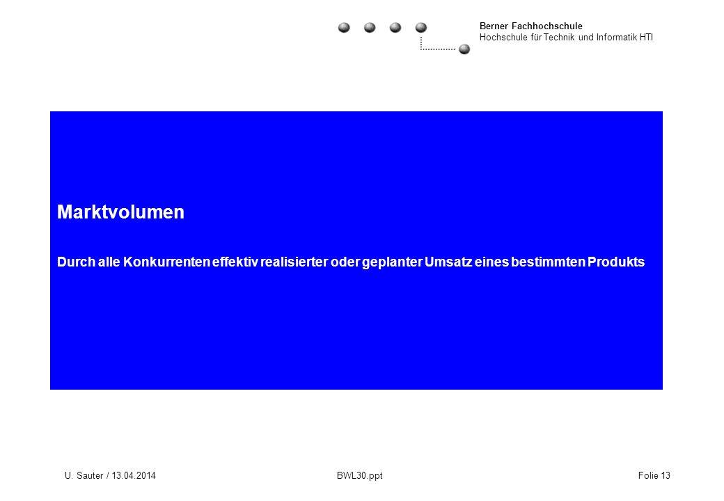 Berner Fachhochschule Hochschule für Technik und Informatik HTI U. Sauter / 13.04.2014 BWL30.ppt Folie 13 Marktvolumen Durch alle Konkurrenten effekti