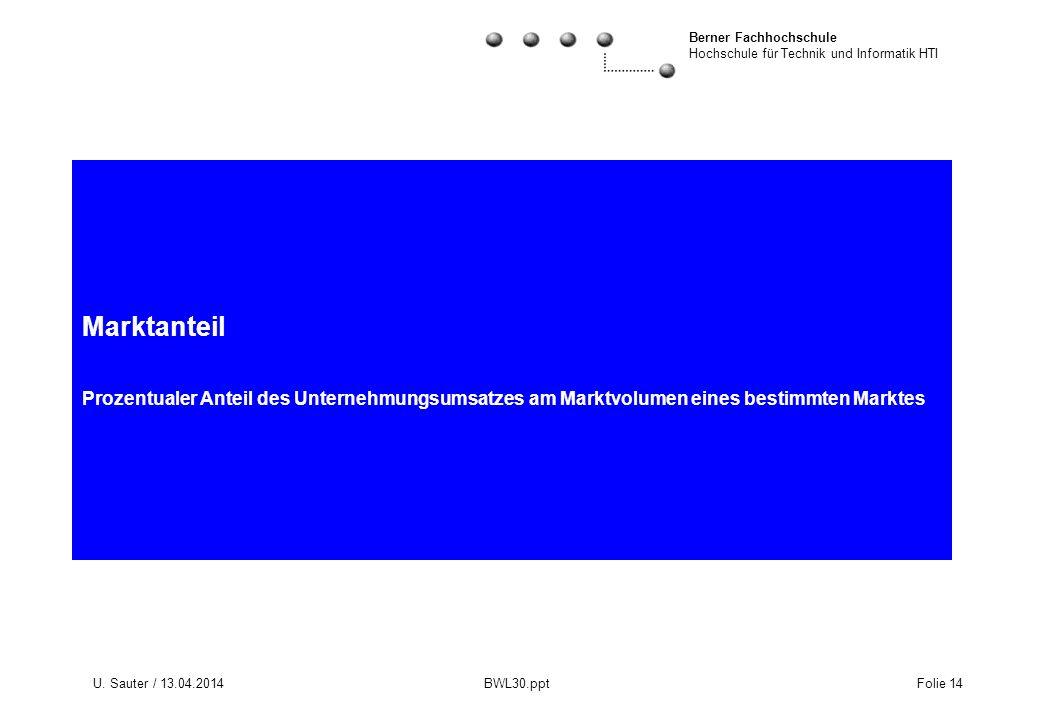 Berner Fachhochschule Hochschule für Technik und Informatik HTI U. Sauter / 13.04.2014 BWL30.ppt Folie 14 Marktanteil Prozentualer Anteil des Unterneh