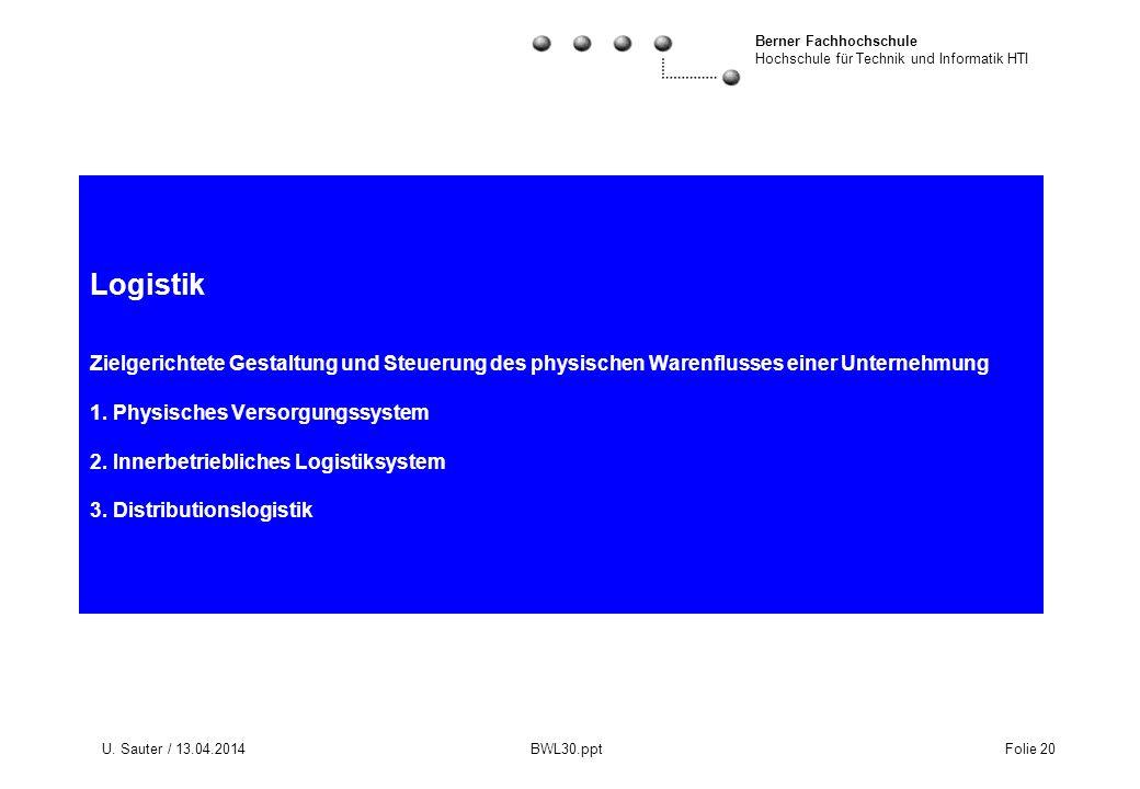 Berner Fachhochschule Hochschule für Technik und Informatik HTI U. Sauter / 13.04.2014 BWL30.ppt Folie 20 Logistik Zielgerichtete Gestaltung und Steue